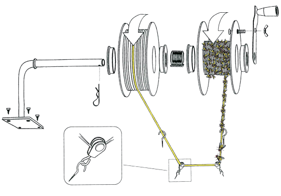 Kit de montage de bobine pour ruban englué